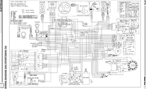 polaris sportsman 700 wiring diagram wiring diagram gw