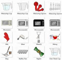 Kitchen Design Names All Kitchen Appliances Names Kitchen Design
