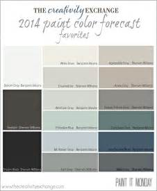 paint color palette favorites from the 2014 paint color forecast paint it monday