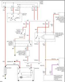 small engine ignition switch wiring diagram get free image about wiring diagram