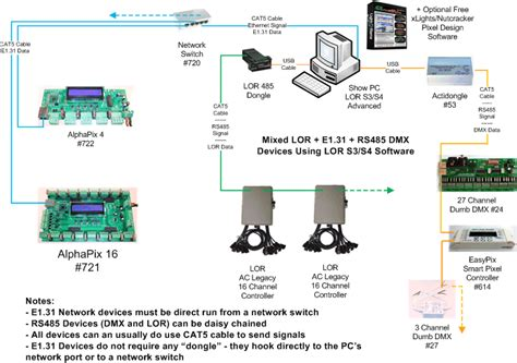 light o rama software light o rama compatible controllers