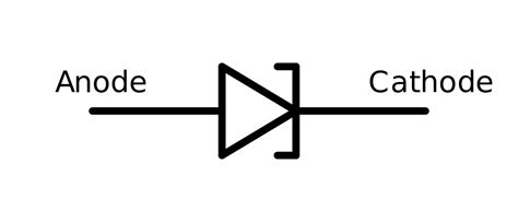 tunnel diode is a pn diode with file tunnel diode symbol svg wikimedia commons