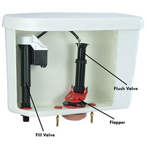 Toilet Tank Makes Noise by Tame Your Noisy Toilet Never Hear Another Noisy Flush