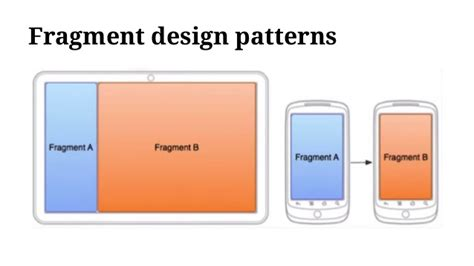 design pattern udacity android jam rich responsive layouts udacity lesson 5