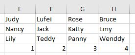 Excel Rotate Table by How To Rotate Table By 90 Or 180 Degrees In Excel