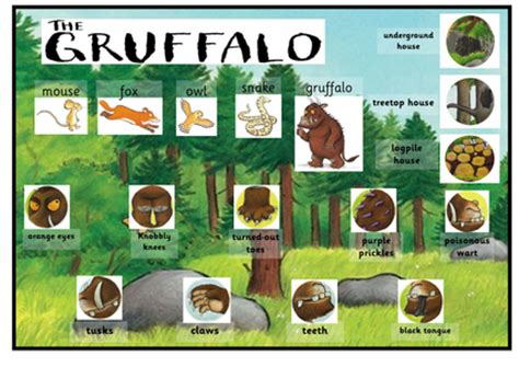 The Doormat Pdf the gruffalo word mat resources tes