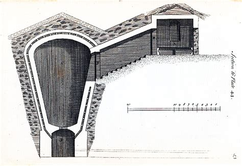 ice house design ice house plans numberedtype