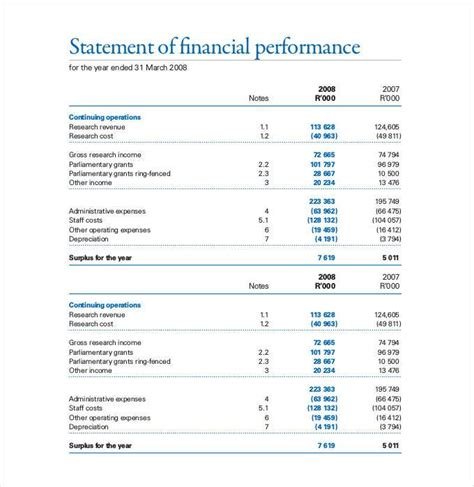 financial performance report template free financial statement template 27 free pdf excel word