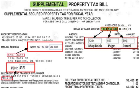 Riverside County Property Tax Records County Of Los Angeles Assessment Appeals Board