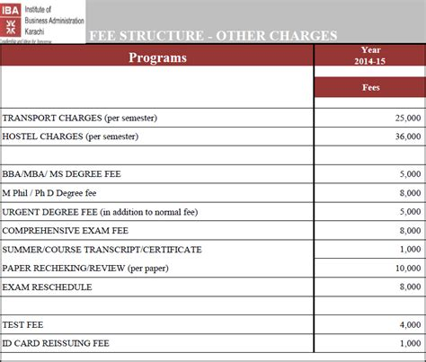Comsats Mba Fee Structure by Center For Supply Chain Management Of Autos Post