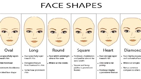 types of hair for types of faces types of face shapes female www pixshark com images