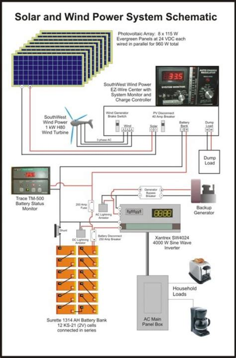 dc solar system wiring diagram pics about space