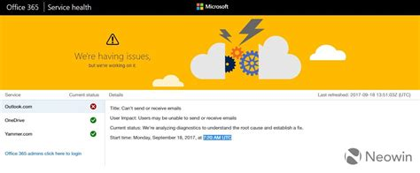 Office 365 Portal Health Some Outlook Users May Be Unable To Send Receive
