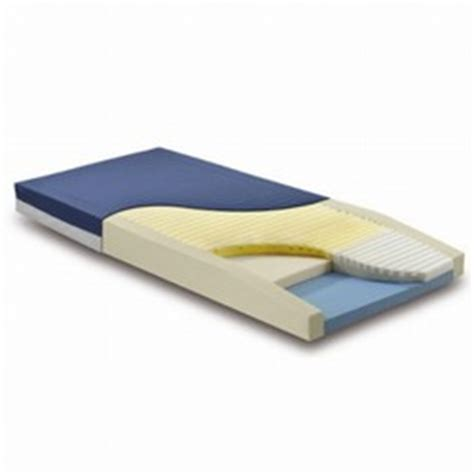 Geo Mattress by Span America Geo Mattress Max Mattress Foam Hospital Bed