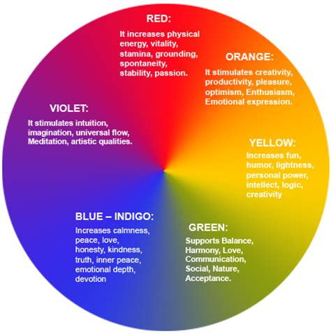 List Of Colours And Their Meanings by Importance Of Colors In Explainer Video Marketing