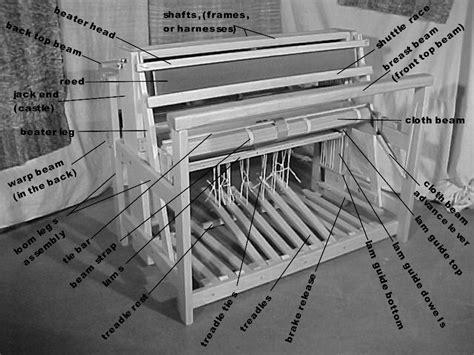 floor loom diagram floor wiring diagram free