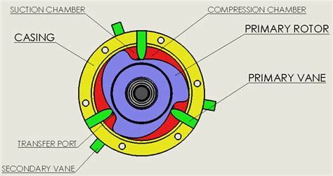 Home Design Tips 2014 continous power stroke rotary engine create the future