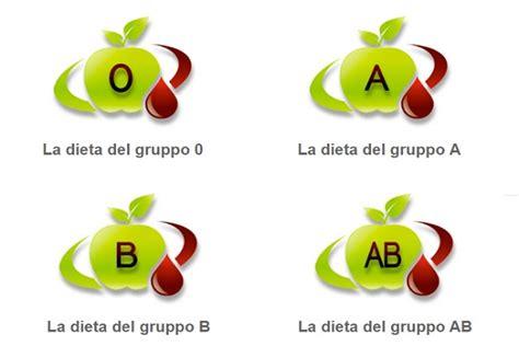 migliori peggiori alimenti gruppo sanguigno 0 la dieta gruppo sanguigno i cibi permessi e quelli