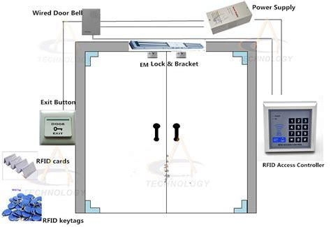 Alarm Pintu Ganjal Door Stop Alarm 1 aliexpress buy leaf glass door rfidaccess