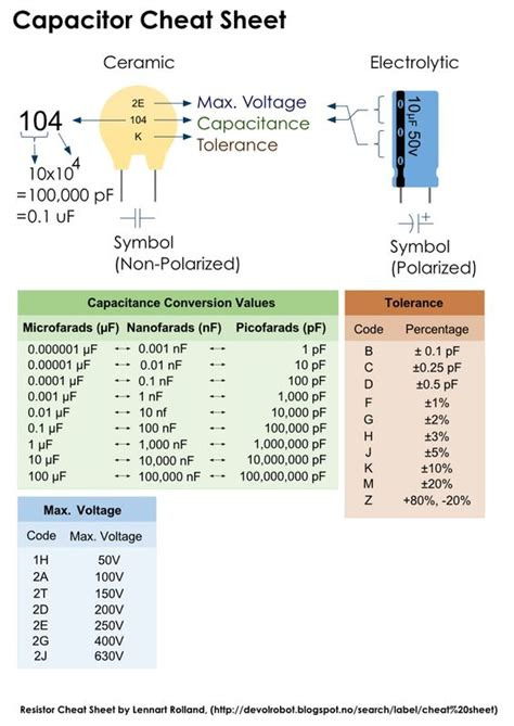 applications of capacitor pdf ohms formulas sheet images electronics image search search and