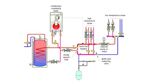 runtal piping diagram baseboard heating system this ingenious