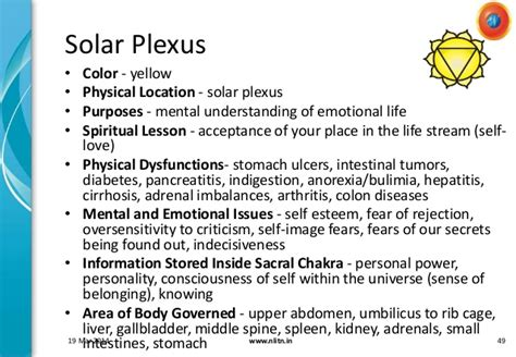 solar plexus location reiki level1 training