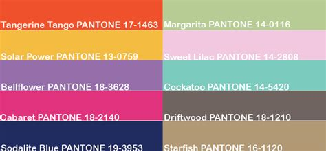 pantone color forecast pantone s spring 2012 color forecast for handmade jewelry