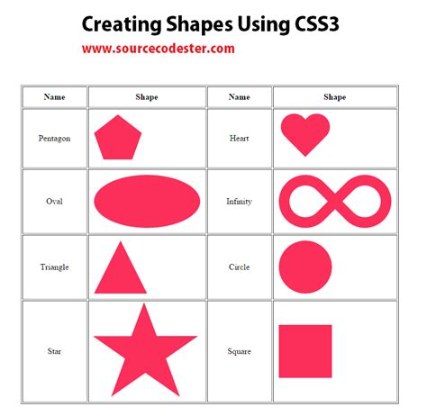 creating css circle creating shapes using css3 free source code tutorials