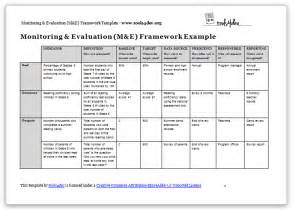 project monitoring plan template monitoring and evaluation m e framework template tools4dev