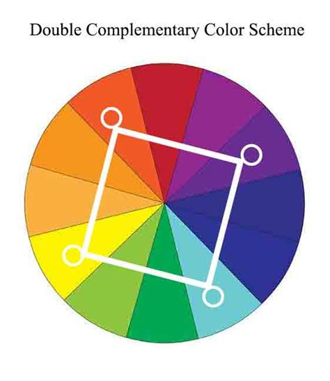 what is complementary colors artist