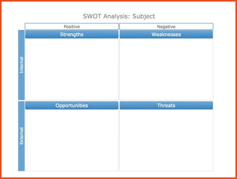 swot analysis template pdf fantastic swot matrix template word gallery resume ideas
