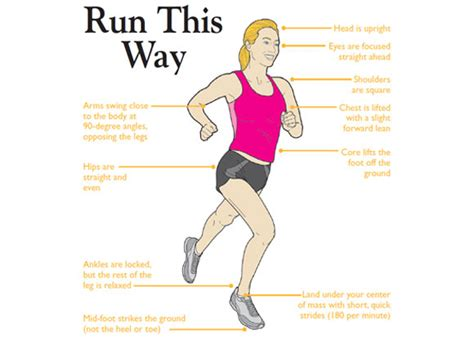how to your to run with you stride right s running