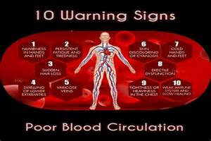 10 warning signs that indicate you have poor blood
