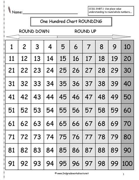 printable hundreds chart for rounding worksheets rounding whole numbers worksheet opossumsoft