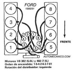Ford 360 Firing Order Ford Orden De Encendido Firing Order Vehiculos 1987
