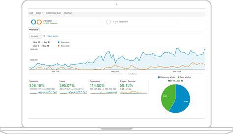 pay per click bid management pay per click ppc bid management service company ppc me