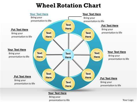 wheel and spoke diagram wheel rotation chart hub and spoke 8 stages quadrants