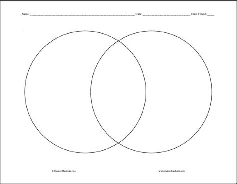 printable venn diagram printable venn diagrams education ideas pinterest