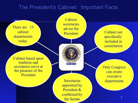 why did george washington create the cabinet presidential appointments