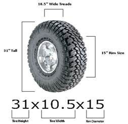 Car Tyres Dimensions Explained Understanding Metric Tire Measurements Quadratec