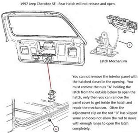 jeep manually open rear hatch questions & answers (with