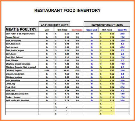 Food Inventory Spreadsheet by New Cumberland Pennsylvania Restaurant Consultants