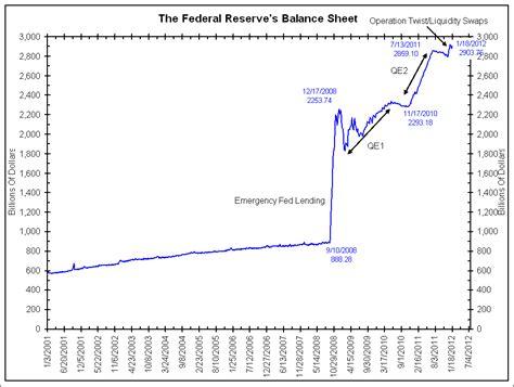 bilancio della il bilancio delle banche centrali