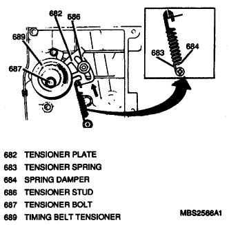 i'm reassembling top end of '95 geo metro 3 cyl and having