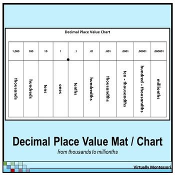 Value Black decimal place value chart mat black and white by