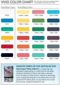 awlgrip color chart pettit marine paint