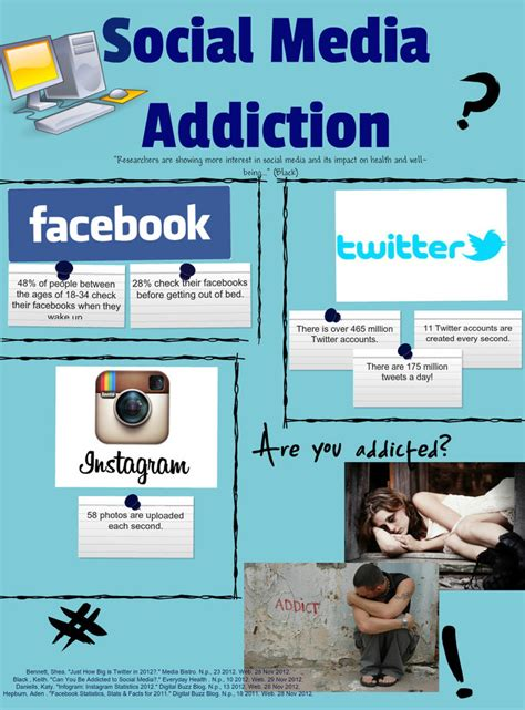 Detox From News Media by I Plead Guilty I M A Social Media Addict Le De Miss