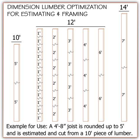 Optimized Lumber Takeoff Template Framer S Cut Sheet Lumber Takeoff Template