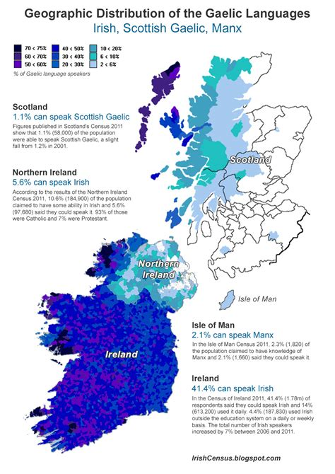 celtic and irish not dead yet the celtic languages hold on for dear