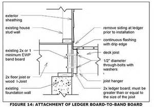 Deck Stair Handrail Height Code Georgia Releases New Code For Deck Construction Jlc